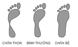 chọn dày bóng đá theo form chân